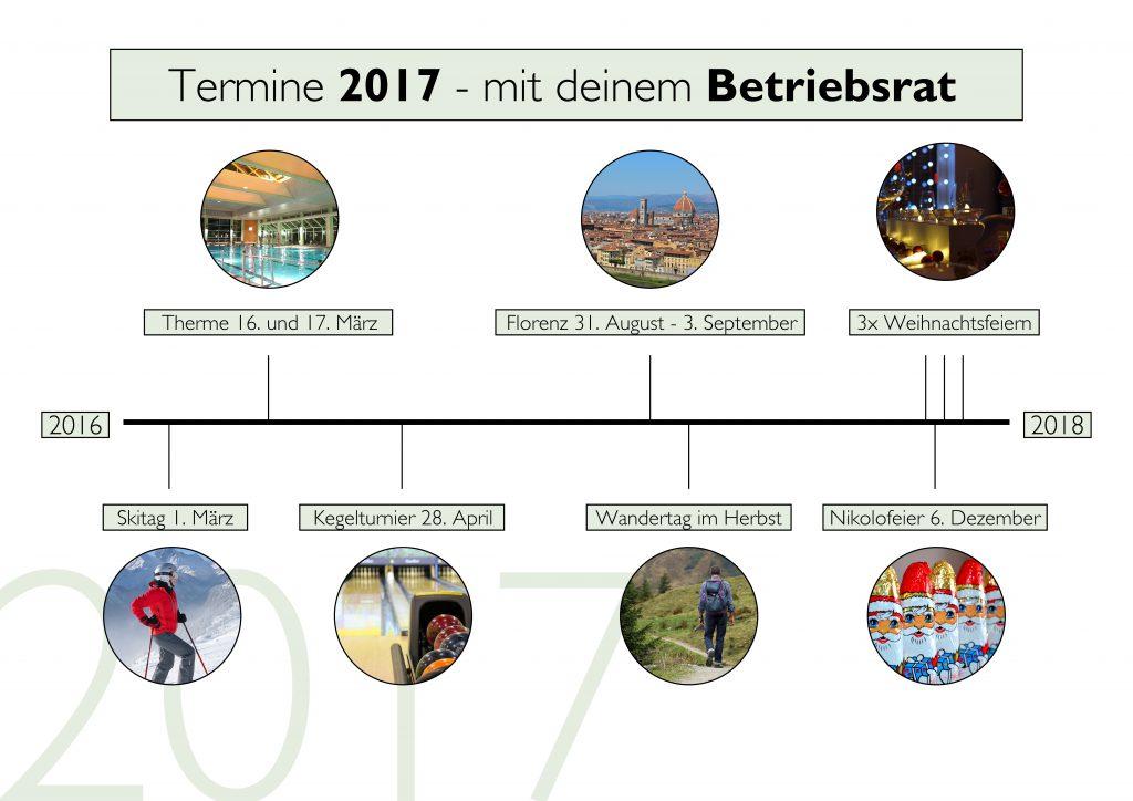 jahresueberblick-2017